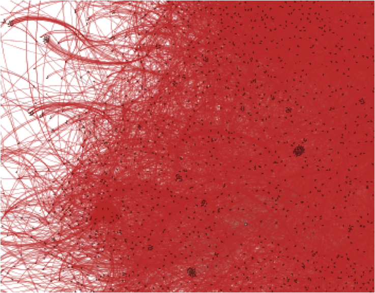 marvel-gephi-graph-detail