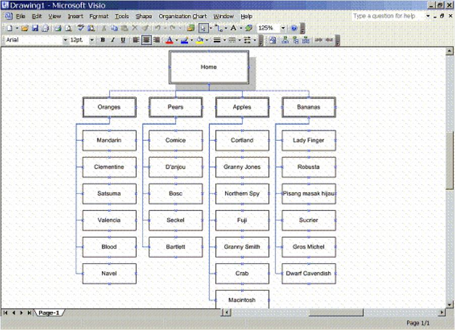 sample-visio-sitemap