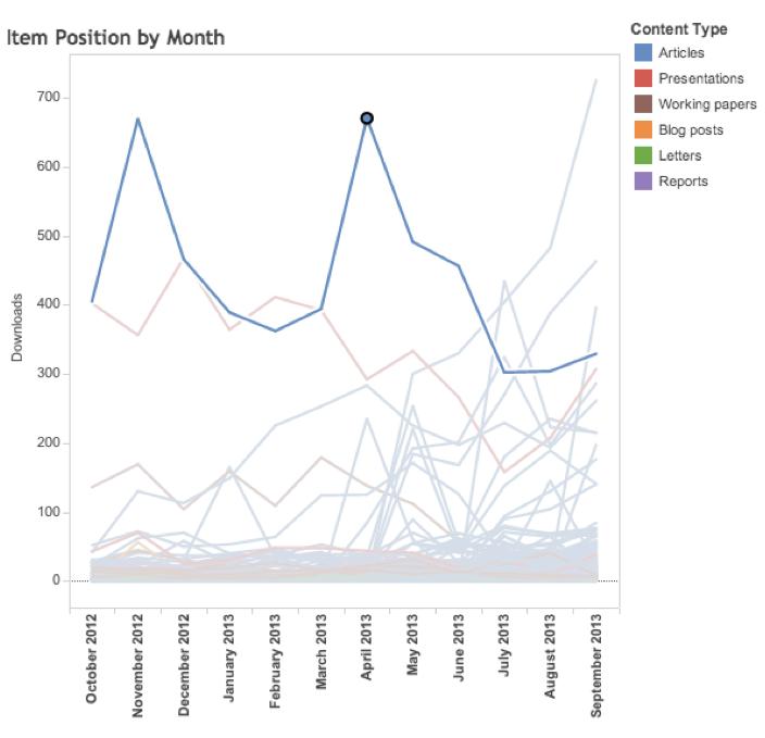stiglitz-article-line-chart
