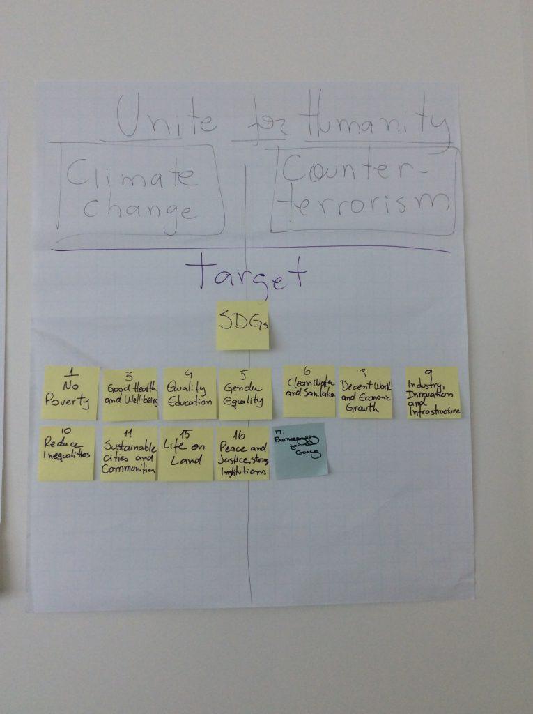 Target SGDs, Unite for Humanity Hackathon, United Nations