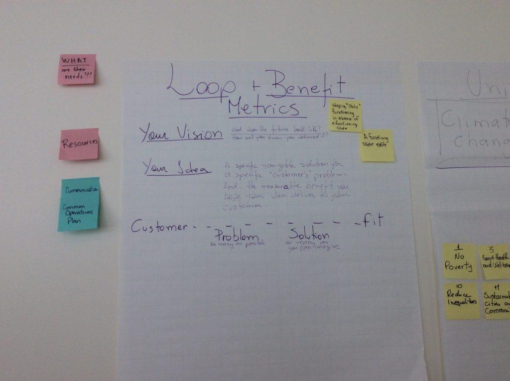 Loop and Benefit Metrics, Unite for Humanity Hackathon, United Nations
